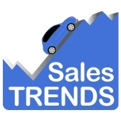 car sales trends india