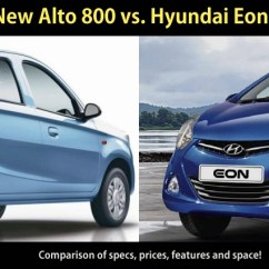 New Corolla Altis Vs Skoda Octavia Toyota Yaris Trd India Hyundai Eon Maruti Alto 800 Comparison Of Specs ...