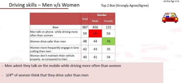 Road safety survey (5)