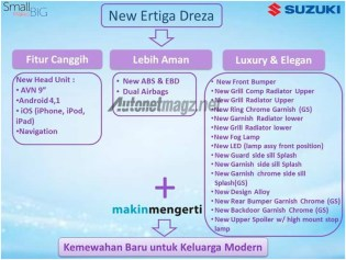 Suzuki-Ertiga-Drezza-feature-list-leaked