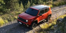 Jeep Renegade Compact SUV 11