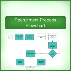 Diagram Process Recruiting Ceiling Fan Switch Wiring Diagrams Recruitment Easy Flow Chart Cartridgesave