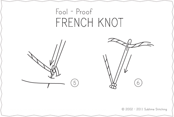 step 3 diagram of how to do a french knot