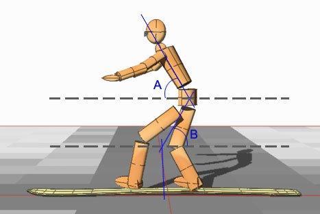 position_angle