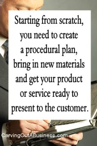 Write down all details of how the new product or service will perform.