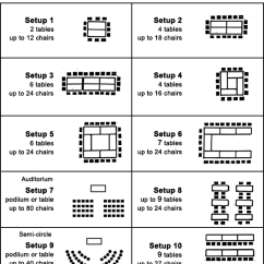Banquet Table Set Up Diagram 2003 Honda Vtx 1300 Headlight Wiring Request A Meeting Room Reservation | Cary Memorial Library, Lexington, Massachusetts