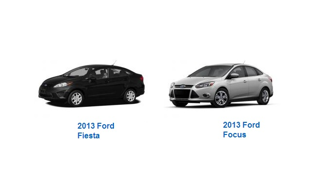 The Ford Focus And Ford Fiesta Compared Car News