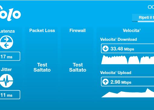 Speedtest Eolo Casa Ultra