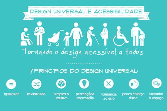 acessibilidade-design-universal