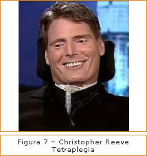 Figura 7 - Christopher Reeve - Tetraplegia
