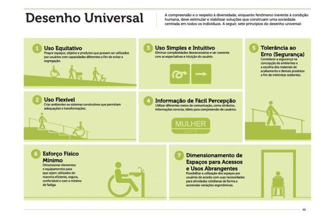 uso-de-infograficos-no-ensino-de-acessibilidade-em-design-e-arquitetura_eduardo-cardoso-org-page-050