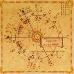 case astrologiche