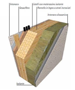 Case prefabbricate in legno  Tecniche costruttive  Casa