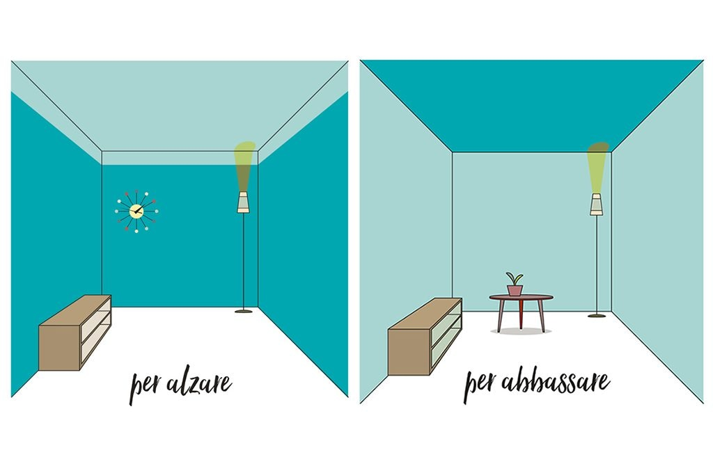 Abbassare o alzare il soffitto con il colore  CASAfacile