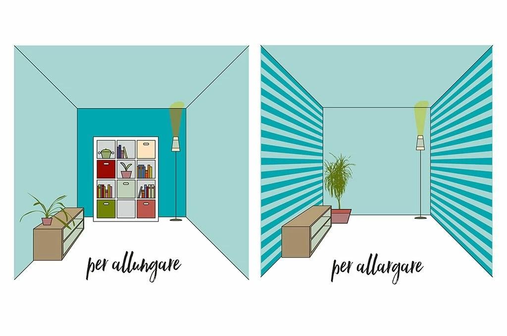 Allungare e allargare una stanza piccola con il colore