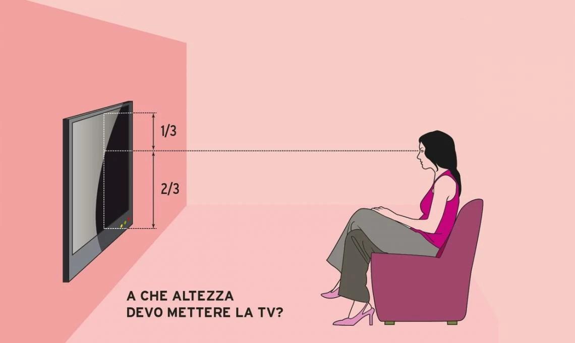 Laltezza e la distanza giusta per guardare bene la tv  CASAfacile
