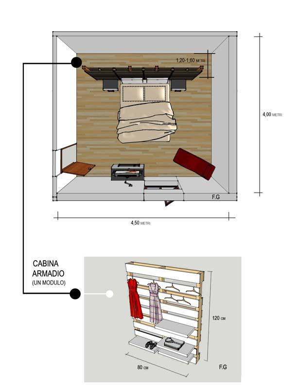 Cabina armadio economica In pallet