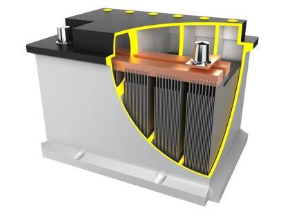 Caricare batteria auto - Meccanico fai da te