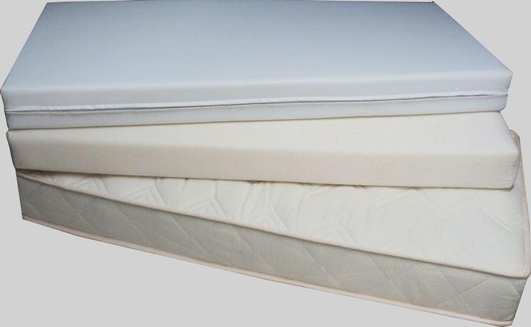 Il materasso  Materassi  Tipologie di materasso
