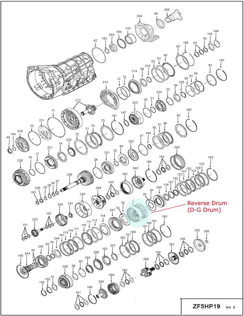 Zf 5hp19 Manual
