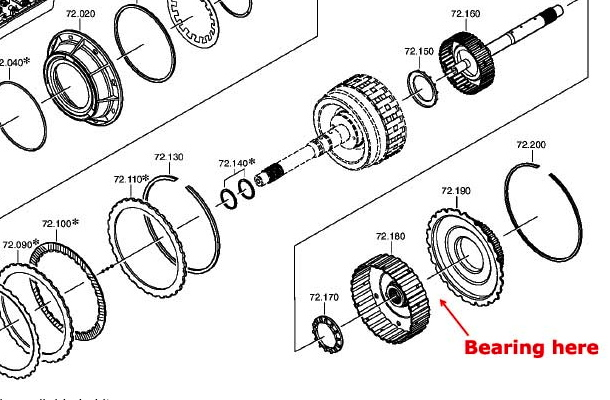 ZF 5HP24 Clutch Hub Kit