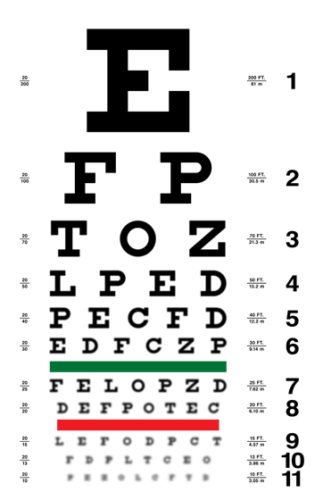 "Search Results for ""Vision Exam Chart"""