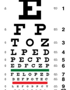 Eye chart with blurring letters also charts rh cascadilla