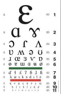 IPA eye chart