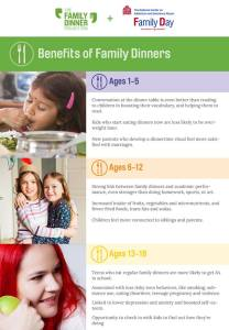benefits-of-family-dinners