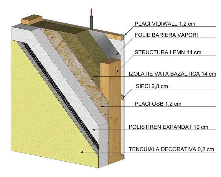 Case prefabricate din lemn  BARAT System Romania
