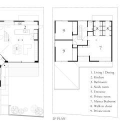 period jan 2015 jul 2017 structure wood frame scale 2 story building area 68 35m2 floor area 182 09m2 1f 99 46m2 2f 82 63m2 site area 254 57m2 [ 1200 x 848 Pixel ]