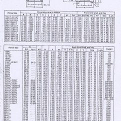 Shunt Motor Wiring Diagram Large Intestine Anatomy Labeled Stab Dc 5 Pin Relay
