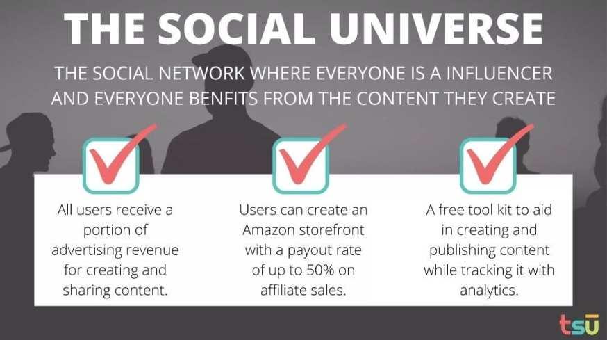 Tsu social platform benefits affiliate revenue earn What is Tsu