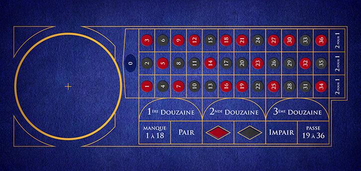 jouer a la roulette anglaise casino
