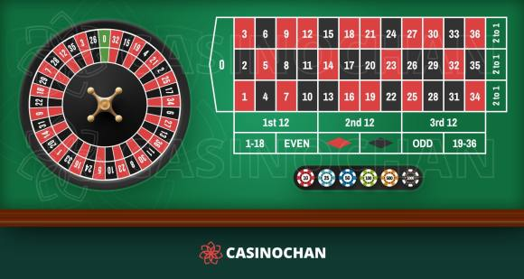Online Roulette: Tips & Tricks to Win for Playing in ...