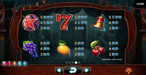 Wicked Circus slot game review