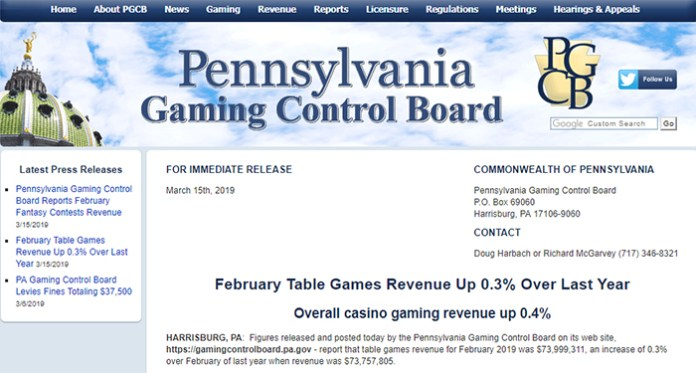PCBG Table Game Revenues Report for February 2019