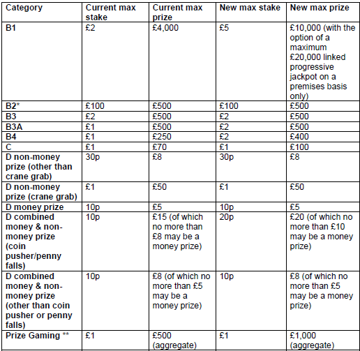 b1 machines list