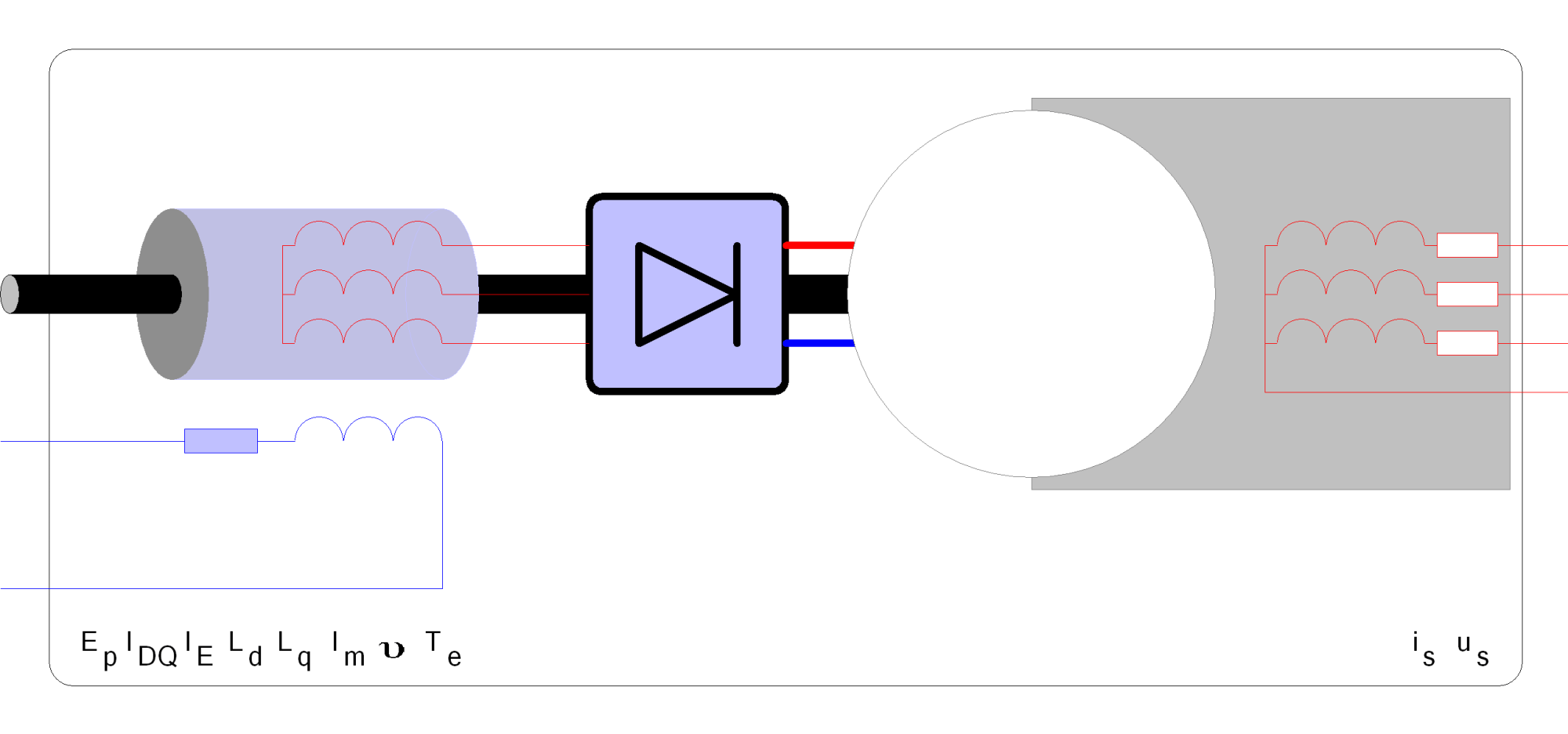 hight resolution of connection diagram