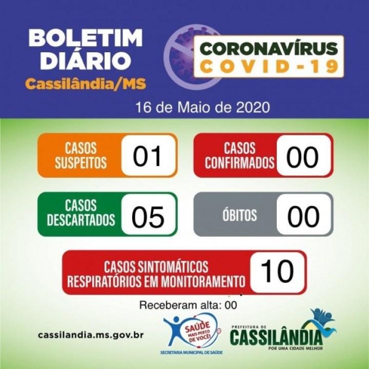 Covid-19: confira o boletim diário da Secretaria de Saúde de Cassilândia