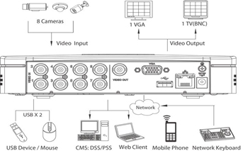 Hdmi To Ponent Cable Wiring Diagram. Hdmi. Wiring Diagram