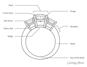 Diamonds, Settings, Rings and Band Types | Casting House