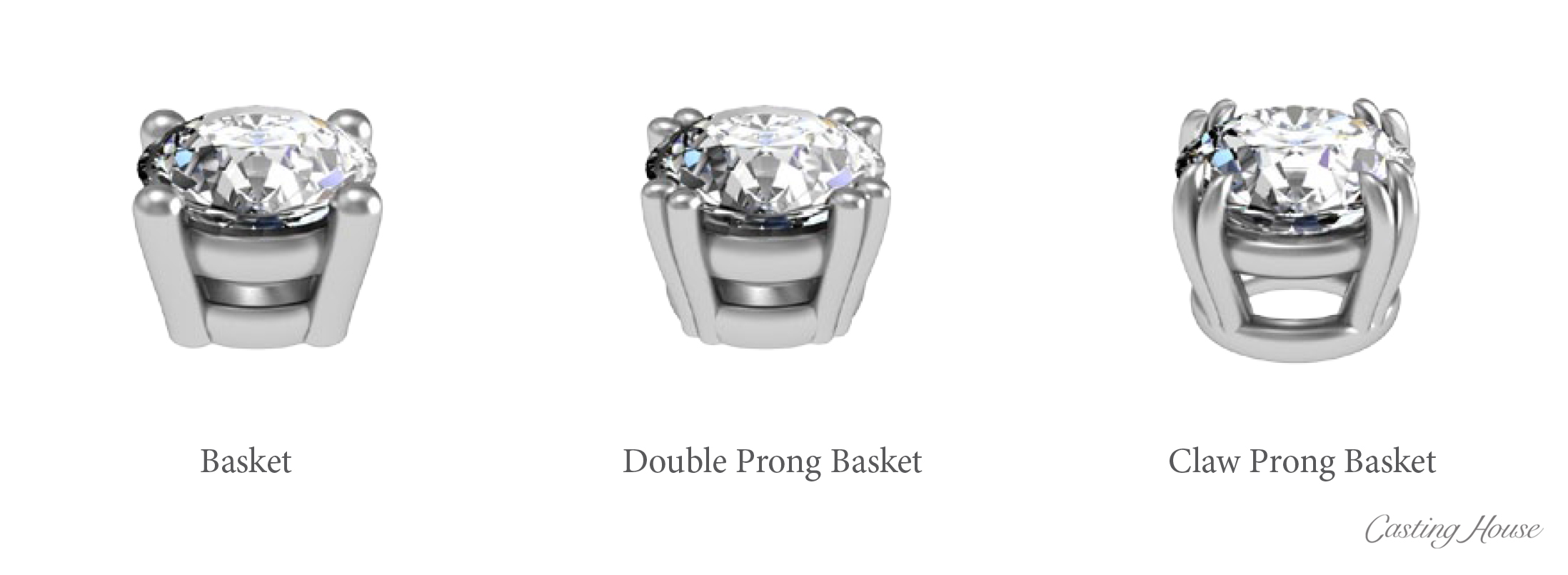 Custom Jewelry And Ring Design Styles