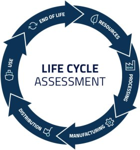 Cylinder head repairs life cycle assessment