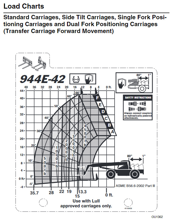 lull wiring diagram index listing of wiring diagrams