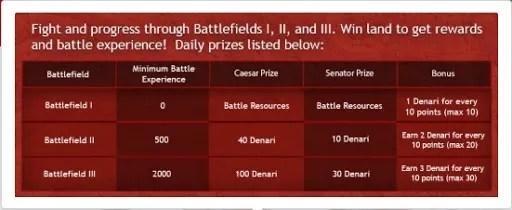 battlegrounds