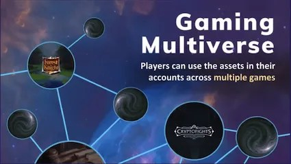 video game multiverse