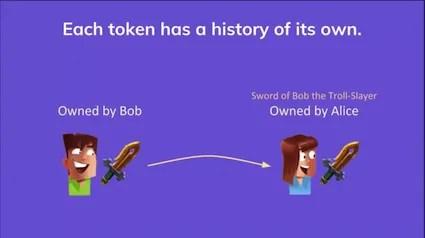 token history