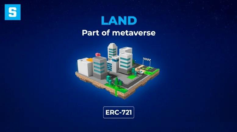 the sandbox game land erc 721