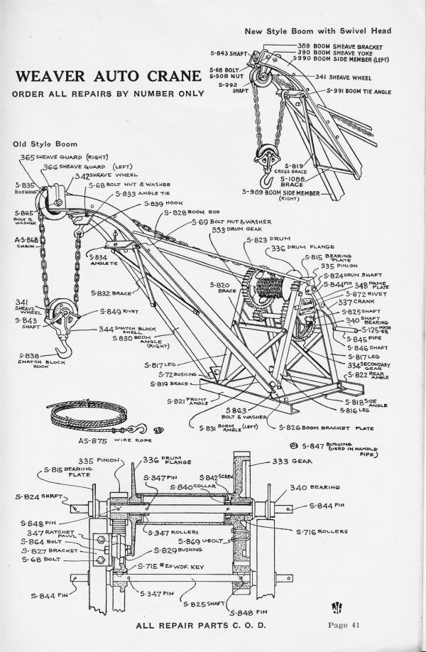 crane parts diagram bosch internal regulator alternator wiring castle equipment co weaver auto history 1923 list
